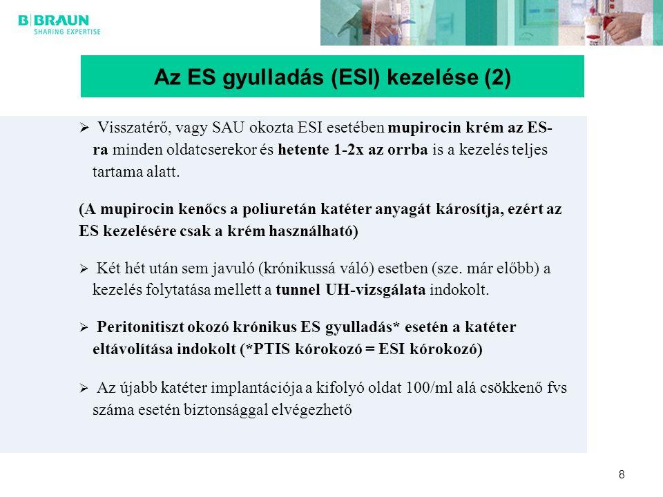 8  Visszatérő, vagy SAU okozta ESI esetében mupirocin krém az ES- ra minden oldatcserekor és hetente 1-2x az orrba is a kezelés teljes tartama alatt.