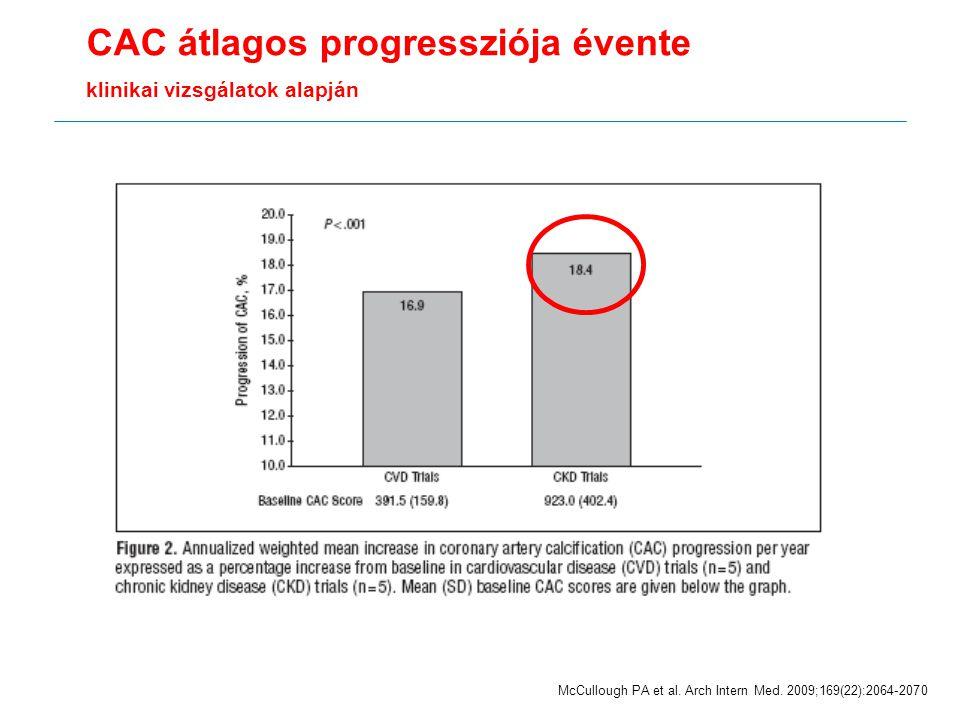 CAC átlagos progressziója évente klinikai vizsgálatok alapján