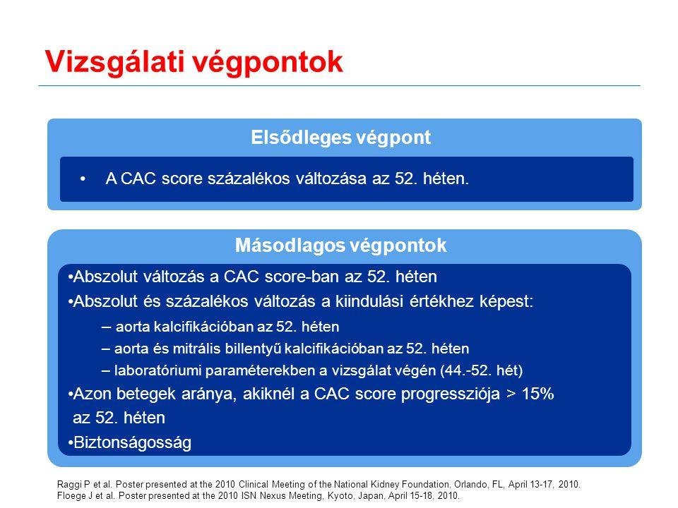 Percentage change from baseline in CAC score at week 52 Abszolut változás a CAC score-ban az 52. héten Abszolut és százalékos változás a kiindulási ér