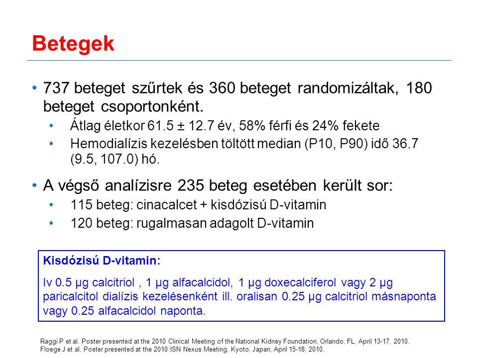 737 beteget szűrtek és 360 beteget randomizáltak, 180 beteget csoportonként. Átlag életkor 61.5 ± 12.7 év, 58% férfi és 24% fekete Hemodialízis kezelé