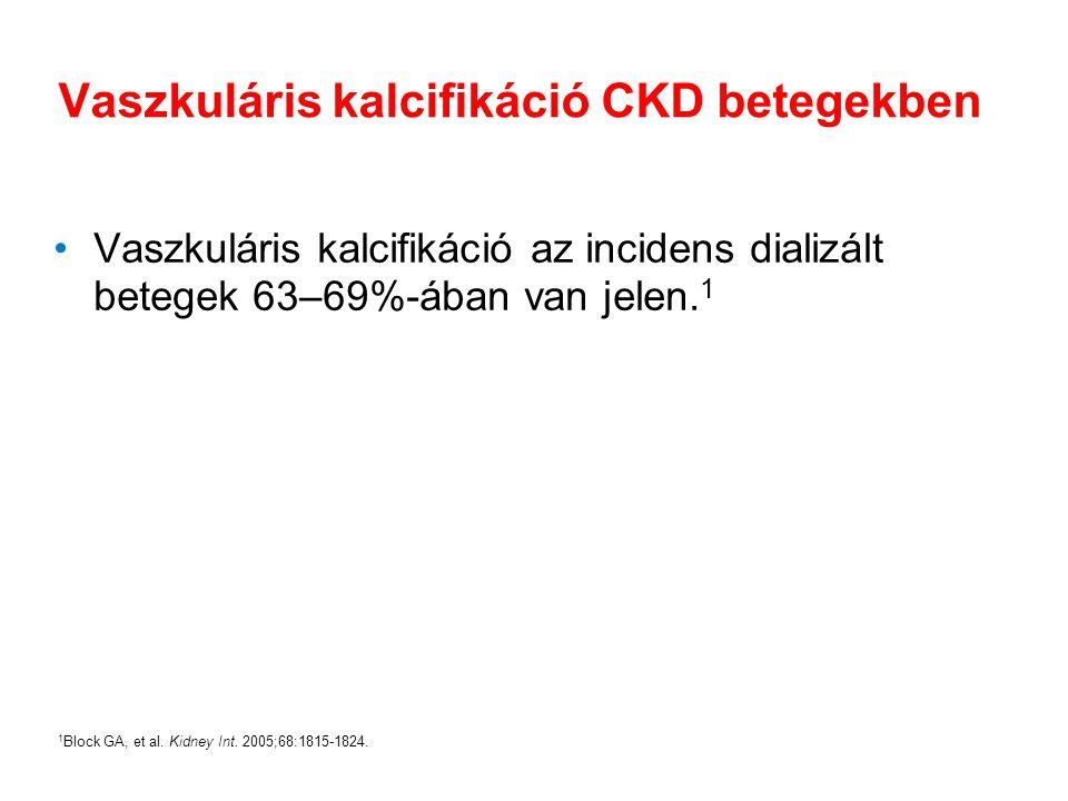 Effects of cinacalcet on vascular calcification in hemodialysis patients (J Almiral) N=11; chr HD, secunder hyperparathyreosis Th: Cinacalcet / átlagos dózis: 50±22 mg/nap CAC score átlagos éves progressziója: 8%