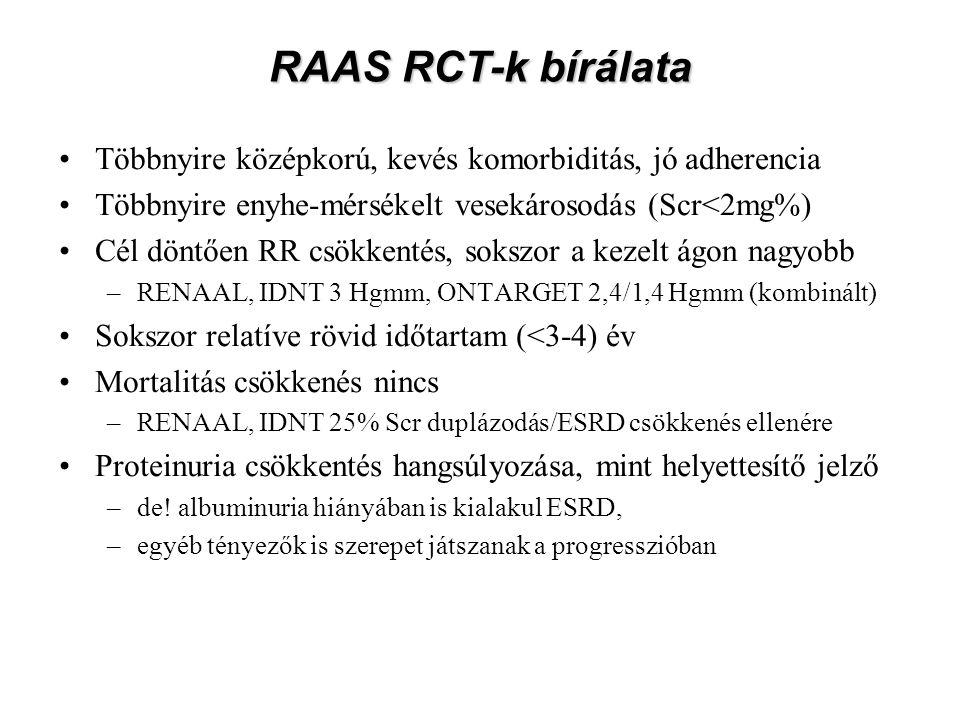RAAS RCT-k bírálata Többnyire középkorú, kevés komorbiditás, jó adherencia Többnyire enyhe-mérsékelt vesekárosodás (Scr<2mg%) Cél döntően RR csökkentés, sokszor a kezelt ágon nagyobb –RENAAL, IDNT 3 Hgmm, ONTARGET 2,4/1,4 Hgmm (kombinált) Sokszor relatíve rövid időtartam (<3-4) év Mortalitás csökkenés nincs –RENAAL, IDNT 25% Scr duplázodás/ESRD csökkenés ellenére Proteinuria csökkentés hangsúlyozása, mint helyettesítő jelző –de.