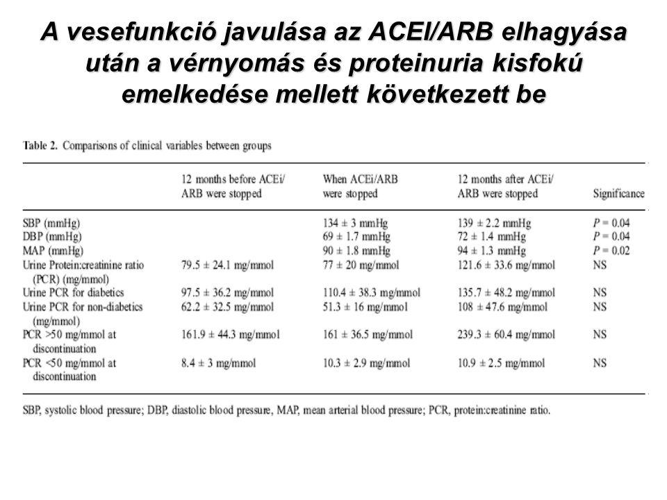 A vesefunkció javulása az ACEI/ARB elhagyása után a vérnyomás és proteinuria kisfokú emelkedése mellett következett be