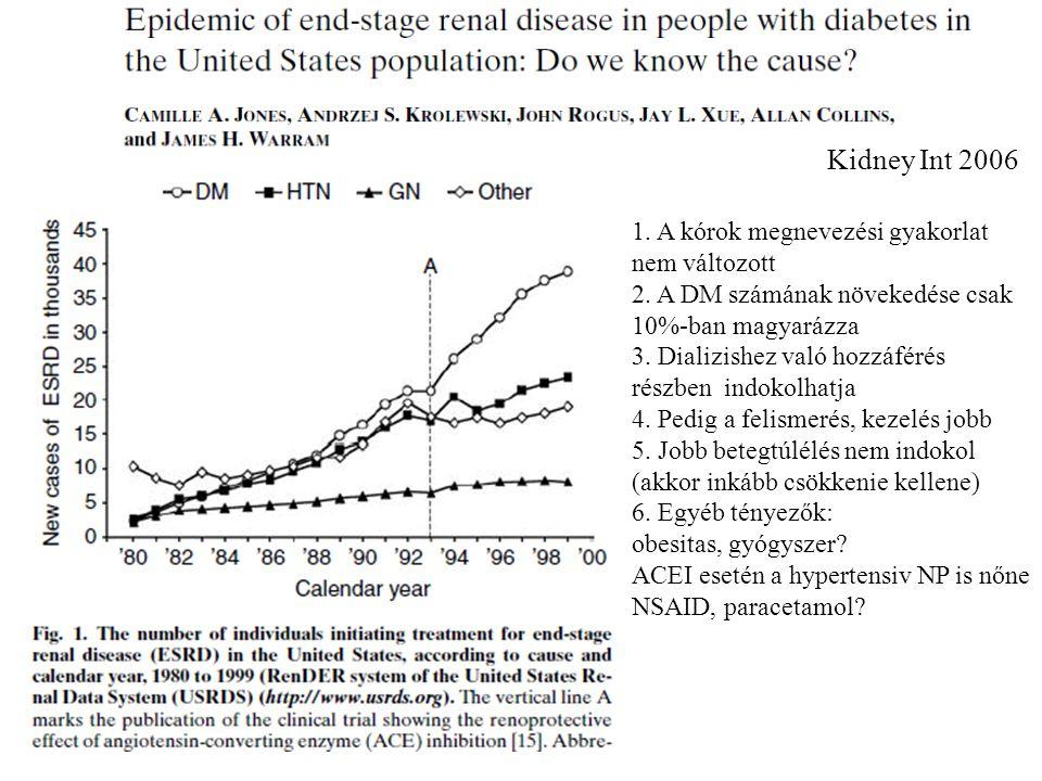 Kidney Int 2006 1.A kórok megnevezési gyakorlat nem változott 2.