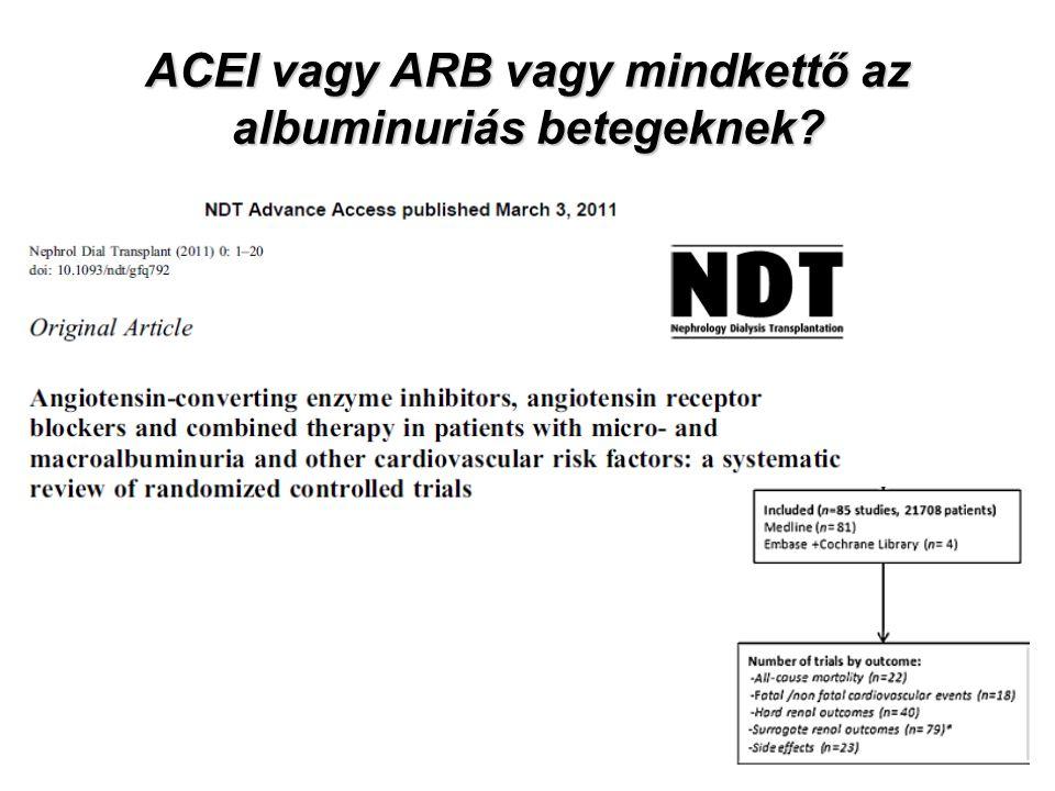ACEI vagy ARB vagy mindkettő az albuminuriás betegeknek?