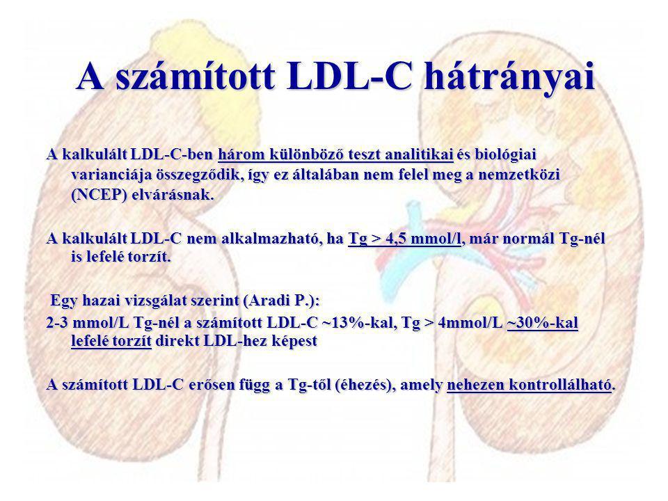 A számított LDL-C hátrányai A kalkulált LDL-C-ben három különböző teszt analitikai és biológiai varianciája összegződik, így ez általában nem felel meg a nemzetközi (NCEP) elvárásnak.