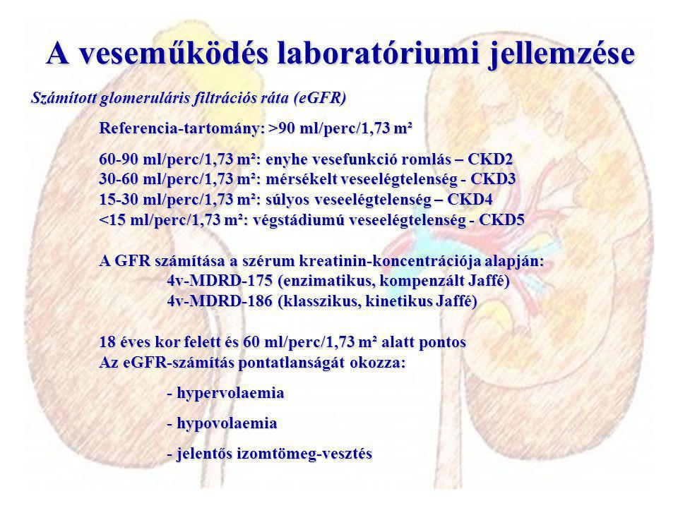 A veseműködés laboratóriumi jellemzése Számított glomeruláris filtrációs ráta (eGFR) Referencia-tartomány: >90 ml/perc/1,73 m² 60-90 ml/perc/1,73 m²: enyhe vesefunkció romlás – CKD2 30-60 ml/perc/1,73 m²: mérsékelt veseelégtelenség - CKD3 15-30 ml/perc/1,73 m²: súlyos veseelégtelenség – CKD4 <15 ml/perc/1,73 m²: végstádiumú veseelégtelenség - CKD5 A GFR számítása a szérum kreatinin-koncentrációja alapján: 4v-MDRD-175 (enzimatikus, kompenzált Jaffé) 4v-MDRD-186 (klasszikus, kinetikus Jaffé) 18 éves kor felett és 60 ml/perc/1,73 m² alatt pontos Az eGFR-számítás pontatlanságát okozza: - hypervolaemia - hypovolaemia - jelentős izomtömeg-vesztés
