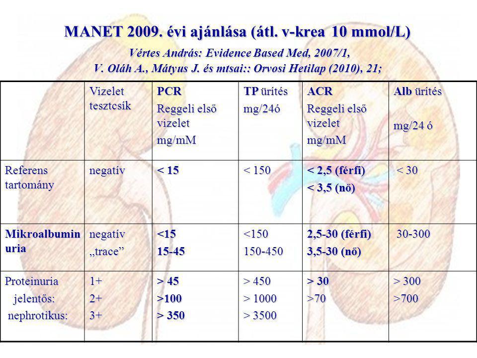 MANET 2009.évi ajánlása (átl. v-krea 10 mmol/L) Vértes András: Evidence Based Med, 2007/1, V.
