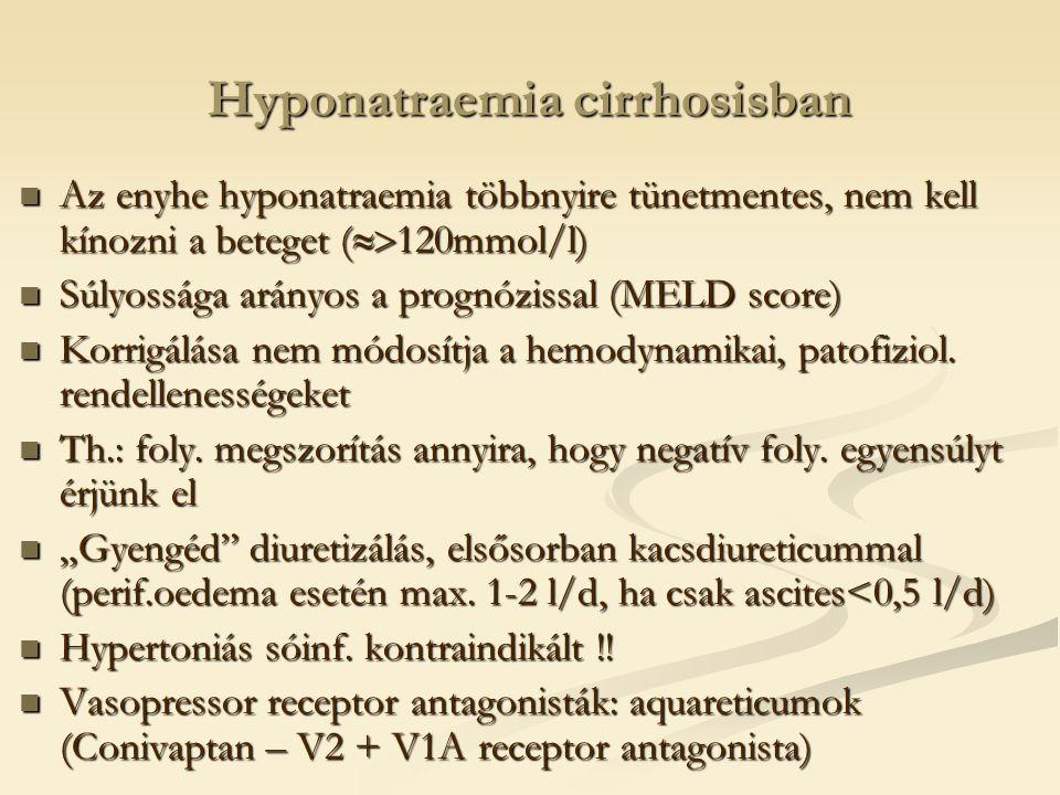Hyponatraemia cirrhosisban Az enyhe hyponatraemia többnyire tünetmentes, nem kell kínozni a beteget (  120mmol/l) Az enyhe hyponatraemia többnyire tünetmentes, nem kell kínozni a beteget (  120mmol/l) Súlyossága arányos a prognózissal (MELD score) Súlyossága arányos a prognózissal (MELD score) Korrigálása nem módosítja a hemodynamikai, patofiziol.