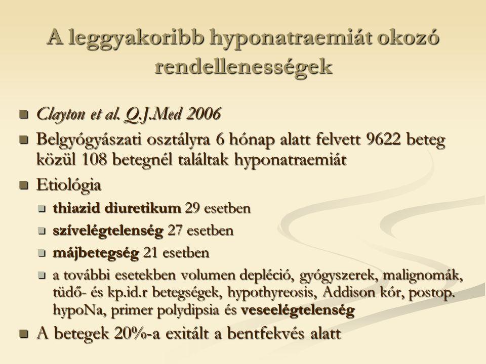 A leggyakoribb hyponatraemiát okozó rendellenességek Clayton et al.