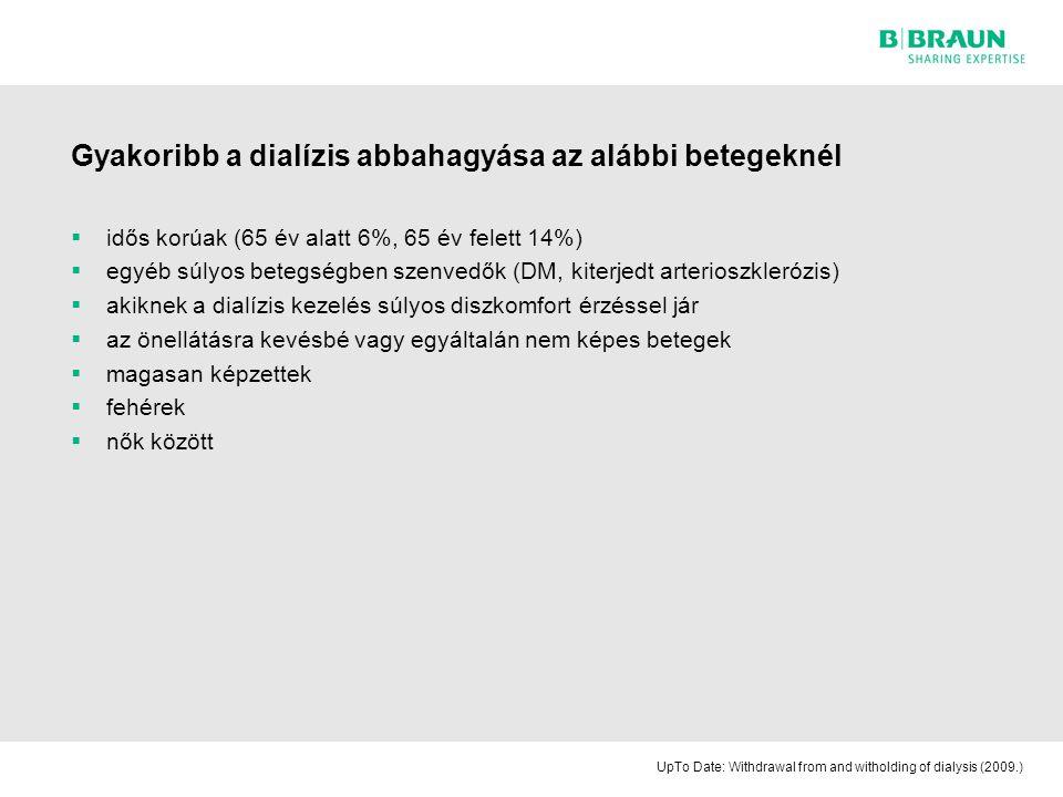 Gyakoribb a dialízis abbahagyása az alábbi betegeknél  idős korúak (65 év alatt 6%, 65 év felett 14%)  egyéb súlyos betegségben szenvedők (DM, kiterjedt arterioszklerózis)  akiknek a dialízis kezelés súlyos diszkomfort érzéssel jár  az önellátásra kevésbé vagy egyáltalán nem képes betegek  magasan képzettek  fehérek  nők között UpTo Date: Withdrawal from and witholding of dialysis (2009.)