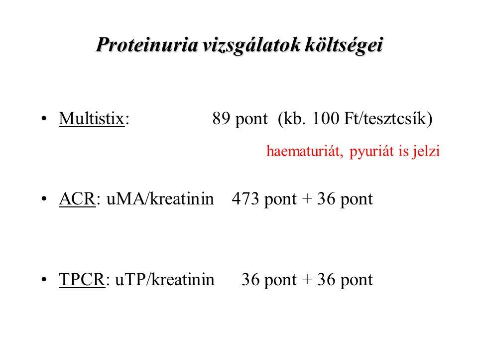 Proteinuria vizsgálatok költségei Multistix: 89 pont (kb. 100 Ft/tesztcsík) ACR: uMA/kreatinin473 pont + 36 pont TPCR: uTP/kreatinin 36 pont + 36 pont