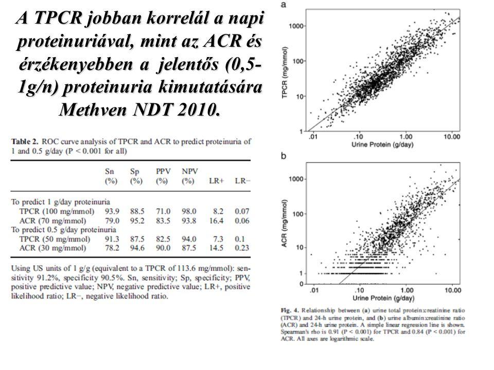 A TPCR jobban korrelál a napi proteinuriával, mint az ACR és érzékenyebben a jelentős (0,5- 1g/n) proteinuria kimutatására Methven NDT 2010.