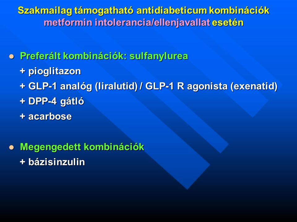 Szakmailag támogatható antidiabeticum kombinációk metformin intolerancia/ellenjavallat esetén Preferált kombinációk: sulfanylurea Preferált kombinációk: sulfanylurea + pioglitazon + pioglitazon + GLP-1 analóg (liralutid) / GLP-1 R agonista (exenatid) + GLP-1 analóg (liralutid) / GLP-1 R agonista (exenatid) + DPP-4 gátló + DPP-4 gátló + acarbose + acarbose Megengedett kombinációk Megengedett kombinációk + bázisinzulin + bázisinzulin
