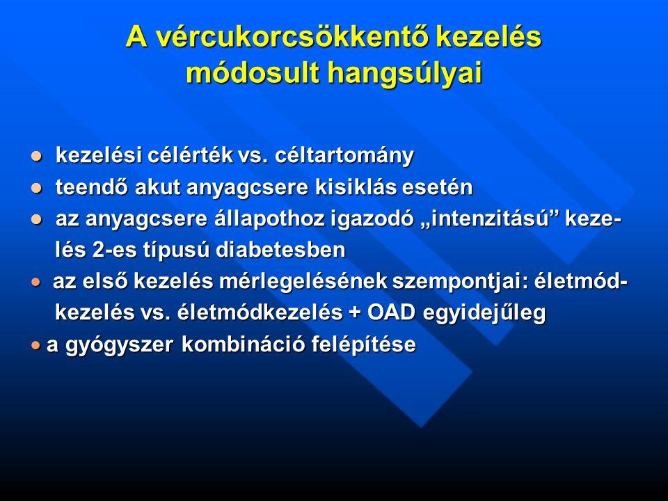 K l i n i k a i é s z l e l é s K l i n i k a i é s z l e l é s HbA 1c  9,0%  9,0%  9,0% és szimp- tómás hyperglykaemia tómás hyperglykaemia Életmódkezelés + Életmódkezelés + Metformin Metformin+ bármely más csoportú szer más csoportú szer vagy vagy + Inzulin + Inzulin Inzulin Inzulin vagy vagy Inzulin + Metformin Inzulin + Metformin + bármely más csoportú antidiabeticum (kettős kombináció, dózistitrálással) vagy + bázis hatású inzulin (NPH vagy analóg bázisinzulin) és + a kezelés intenzifikálása a kezelési cél teljesüléséig Az anyagcsere-állapothoz igazodó intenzitású vércukorcsökkentő kezelés Ha a HbA 1 c  7,0% Ha a HbA 1 c  7,0%