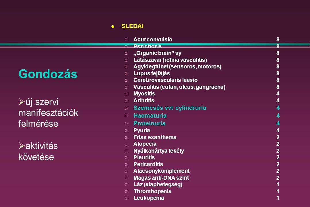 """l SLEDAI »Acut convulsio8 »Pszichózis8 »""""Organic brain sy8 »Látászavar (retina vasculitis)8 »Agyidegtünet (sensoros, motoros)8 »Lupus fejfájás8 »Cerebrovascularis laesio8 »Vasculitis (cutan, ulcus, gangraena)8 »Myositis4 »Arthritis4 »Szemcsés vvt cylindruria4 »Haematuria4 »Proteinuria4 »Pyuria4 »Friss exanthema2 »Alopecia2 »Nyálkahártya fekély2 »Pleuritis2 »Pericarditis2 »Alacsonykomplement2 »Magas anti-DNA szint2 »Láz (alapbetegség)1 »Thrombopenia1 »Leukopenia1 Gondozás  új szervi manifesztációk felmérése  aktivitás követése"""