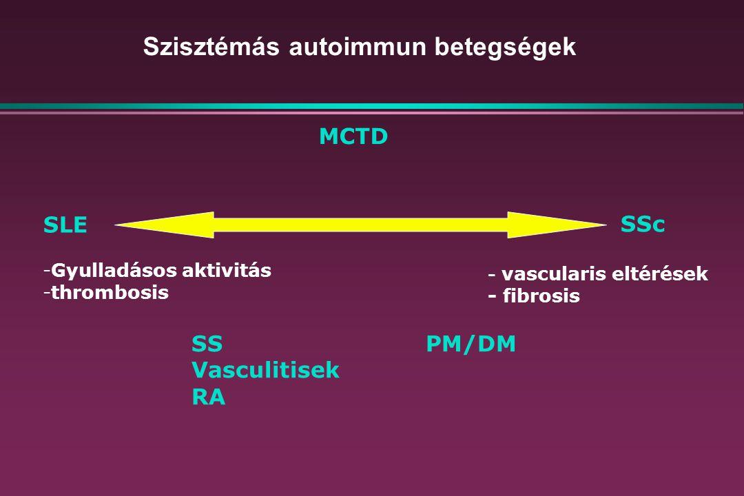 SLE -Gyulladásos aktivitás -thrombosis SSc - vascularis eltérések - fibrosis MCTD PM/DMSS Vasculitisek RA Szisztémás autoimmun betegségek