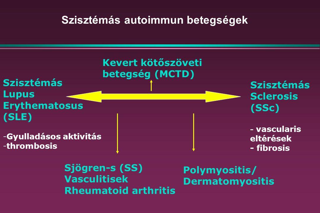 Szisztémás Lupus Erythematosus (SLE) -Gyulladásos aktivitás -thrombosis Szisztémás Sclerosis (SSc) - vascularis eltérések - fibrosis Kevert kötőszöveti betegség (MCTD) Polymyositis/ Dermatomyositis Sjögren-s (SS) Vasculitisek Rheumatoid arthritis Szisztémás autoimmun betegségek