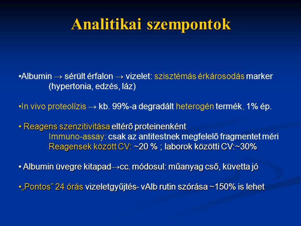 →→Albumin → sérült érfalon → vizelet: szisztémás érkárosodás marker (hypertonia, edzés, láz) In vivo proteolízis → kb. 99%-a degradált heterogén termé