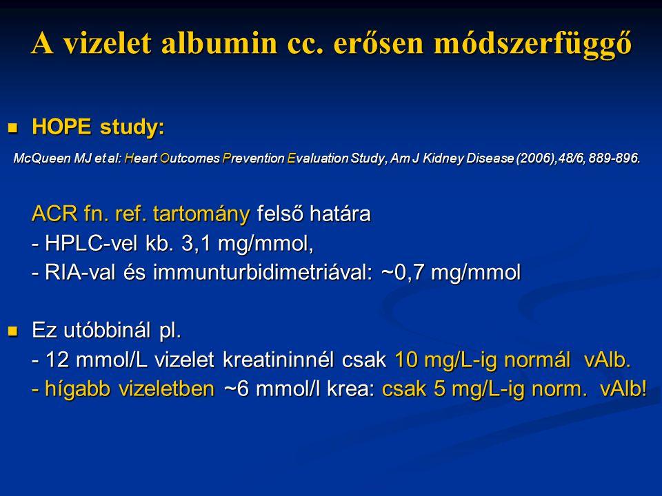 A vizelet albumin cc. erősen módszerfüggő HOPE study: HOPE study: McQueen MJ et al: Heart Outcomes Prevention Evaluation Study, Am J Kidney Disease (2