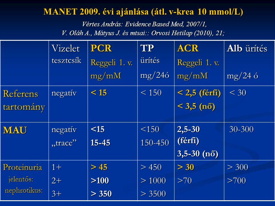 MANET 2009. évi ajánlása (átl. v-krea 10 mmol/L) Vértes András: Evidence Based Med, 2007/1, V. Oláh A., Mátyus J. és mtsai:: Orvosi Hetilap (2010), 21