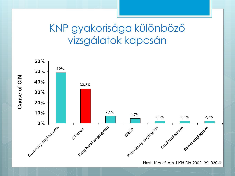 KNP gyakorisága különböző vizsgálatok kapcsán Nash K et al. Am J Kid Dis 2002; 39: 930-6.