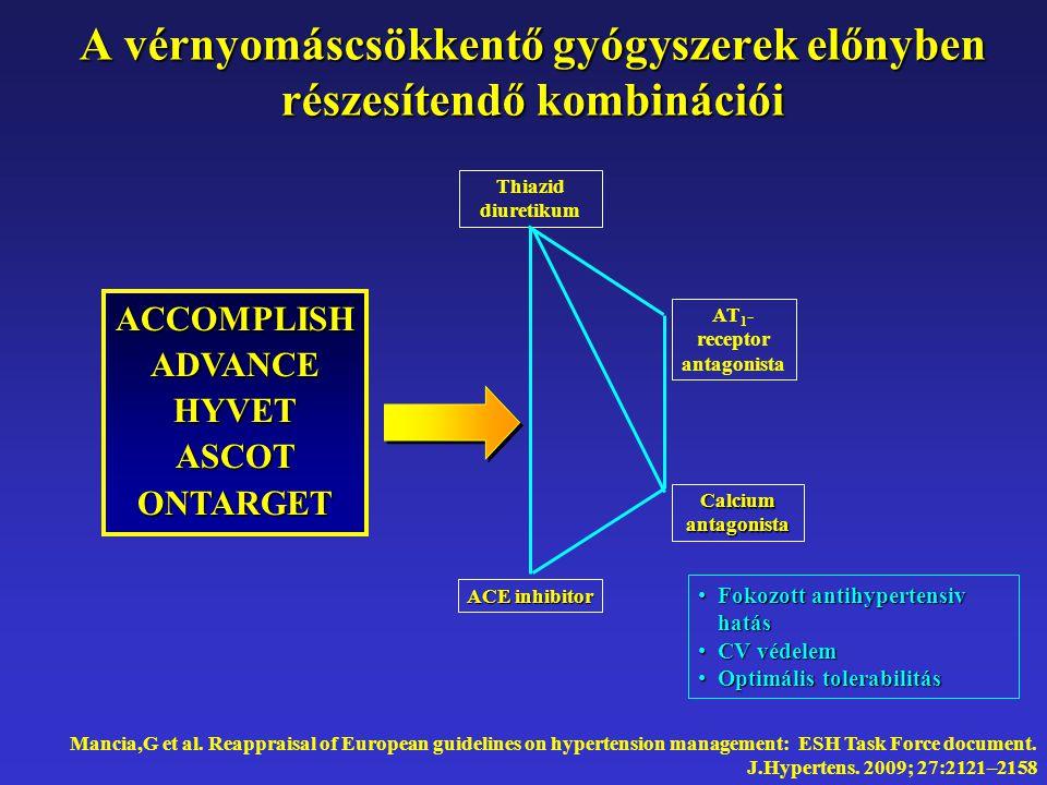 A vérnyomáscsökkentő gyógyszerek előnyben részesítendő kombinációi Mancia,G et al.