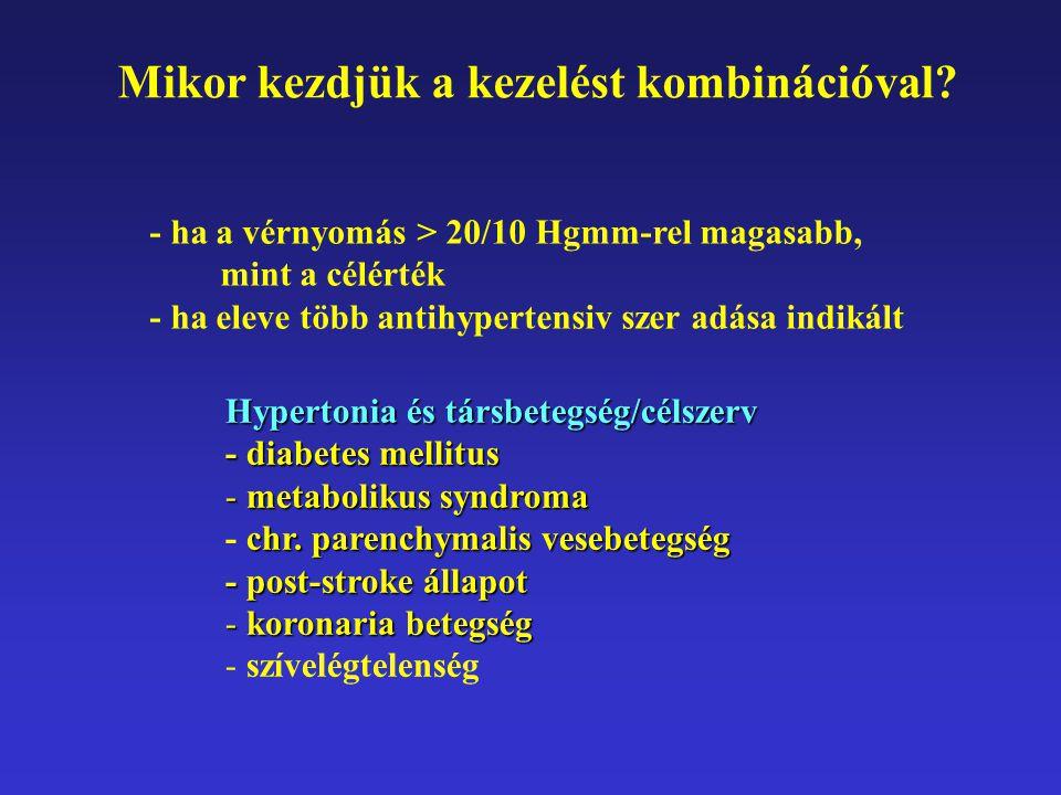 Mikor kezdjük a kezelést kombinációval? Hypertonia és társbetegség/célszerv - diabetes mellitus - metabolikus syndroma chr. parenchymalis vesebetegség