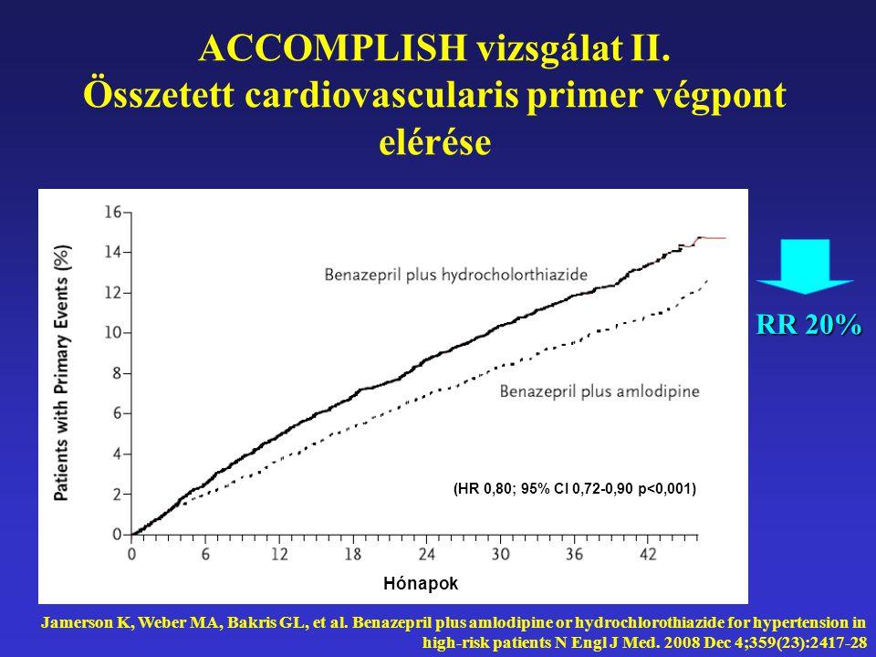 ACCOMPLISH vizsgálat II. Összetett cardiovascularis primer végpont elérése Jamerson K, Weber MA, Bakris GL, et al. Benazepril plus amlodipine or hydro