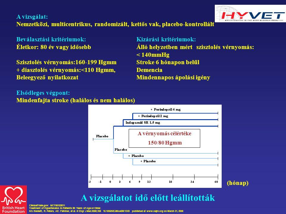 A vizsgálat: Nemzetközi, multicentrikus, randomizált, kettős vak, placebo-kontrollált Beválasztási kritériumok: Kizárási kritériumok: Életkor: 80 év vagy idősebbÁlló helyzetben mért szisztolés vérnyomás: < 140mmHg Szisztolés vérnyomás:160-199 HgmmStroke 6 hónapon belül + diasztolés vérnyomás:<110 Hgmm,Demencia Beleegyező nyilatkozatMindennapos ápolási igény Elsődleges végpont: Mindenfajta stroke (halálos és nem halálos) A vérnyomás célértéke 150/80 Hgmm (hónap) ClinicalTrials.gov: NCT00122811 Treatment of Hypertension in Patients 80 Years of Age or Older.