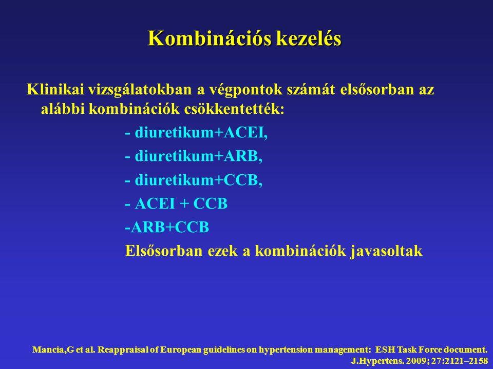Kombinációs kezelés Klinikai vizsgálatokban a végpontok számát elsősorban az alábbi kombinációk csökkentették: - diuretikum+ACEI, - diuretikum+ARB, - diuretikum+CCB, - ACEI + CCB -ARB+CCB Elsősorban ezek a kombinációk javasoltak Mancia,G et al.