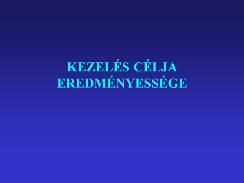 KEZELÉS CÉLJA EREDMÉNYESSÉGE