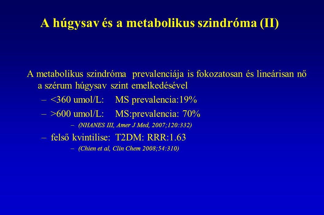 A húgysav és a metabolikus szindróma (II) A metabolikus szindróma prevalenciája is fokozatosan és lineárisan nő a szérum húgysav szint emelkedésével – –<360 umol/L: MS prevalencia:19% – –>600 umol/L: MS:prevalencia: 70% – –(NHANES III, Amer J Med, 2007;120:332) – –felső kvintilise: T2DM: RRR:1.63 – –(Chien et al, Clin Chem 2008;54:310)