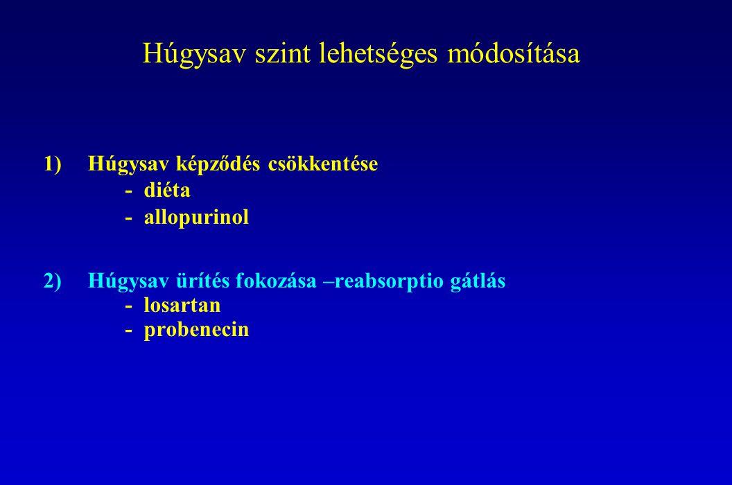 Húgysav szint lehetséges módosítása 1)Húgysav képződés csökkentése - diéta - allopurinol 2)Húgysav ürítés fokozása –reabsorptio gátlás - losartan - probenecin