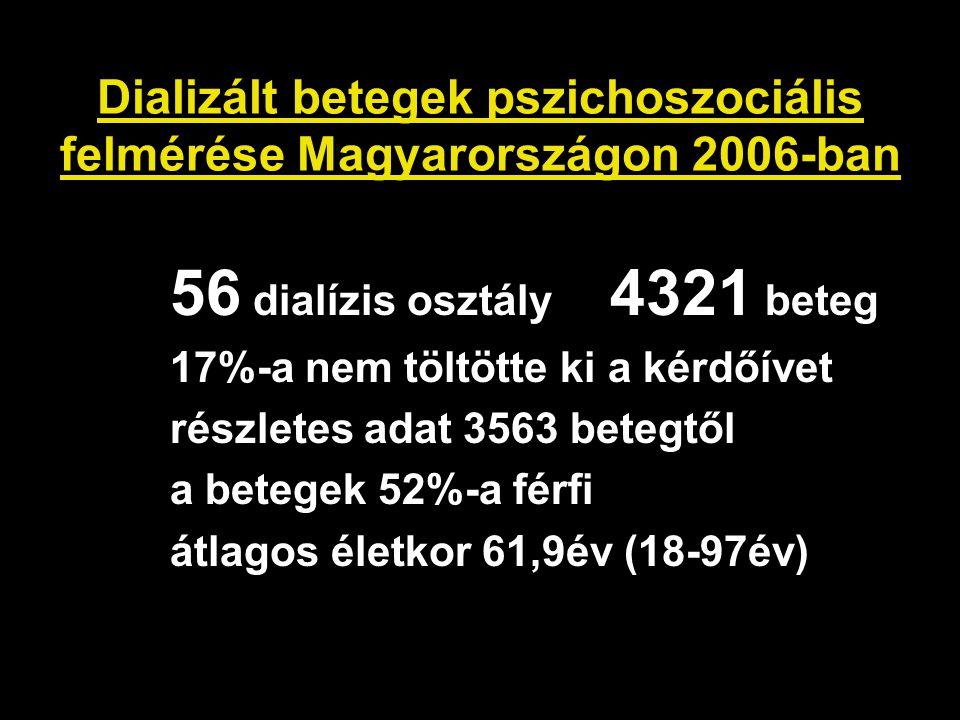 Dializált betegeink életkora Átlagos életkor (év) 60 év feletti betegeink 70 év felettiek aránya 80 év felettiek aránya Országos felmérés 2006-ban (3563 fő) 61,9 58% 35% Szt.