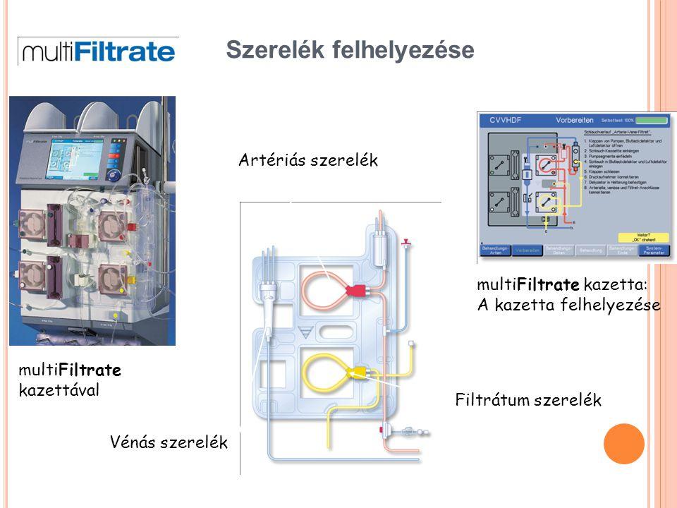 Artériás szerelék Vénás szerelék Filtrátum szerelék multiFiltrate kazettával multiFiltrate kazetta: A kazetta felhelyezése Szerelék felhelyezése