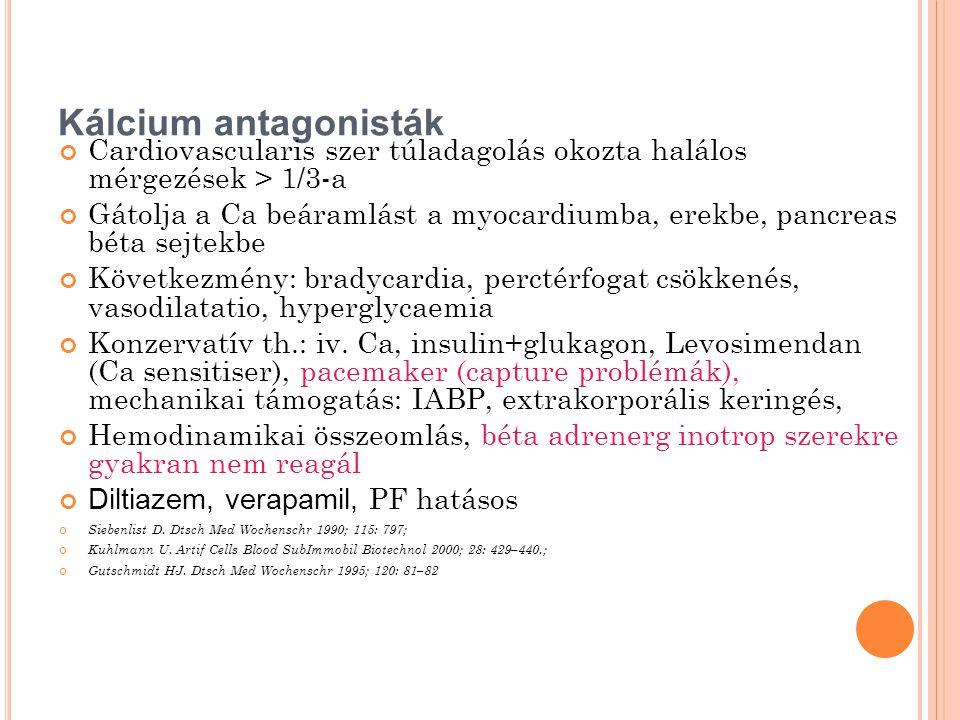 Kálcium antagonisták Cardiovascularis szer túladagolás okozta halálos mérgezések > 1/3-a Gátolja a Ca beáramlást a myocardiumba, erekbe, pancreas béta