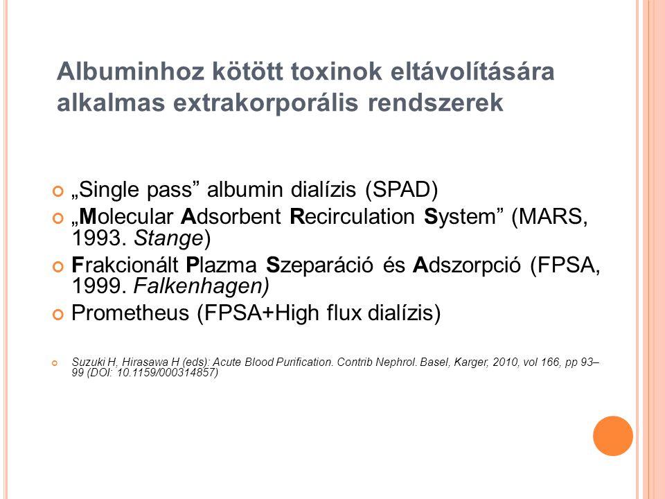 """Albuminhoz kötött toxinok eltávolítására alkalmas extrakorporális rendszerek """"Single pass"""" albumin dialízis (SPAD) """"Molecular Adsorbent Recirculation"""