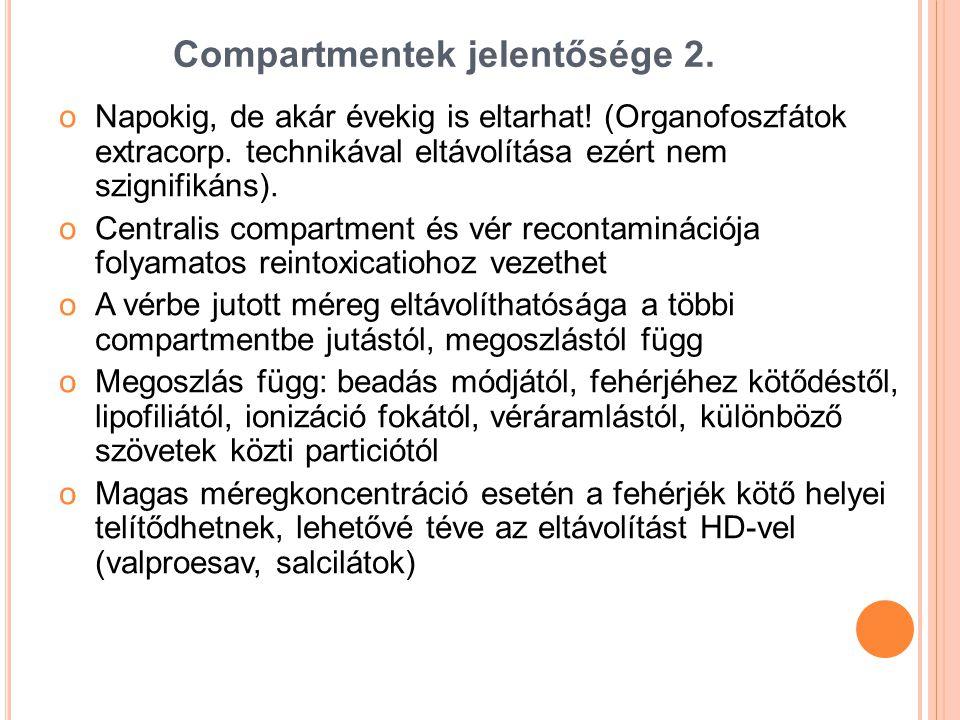 Compartmentek jelentősége 2. oNapokig, de akár évekig is eltarhat! (Organofoszfátok extracorp. technikával eltávolítása ezért nem szignifikáns). oCent
