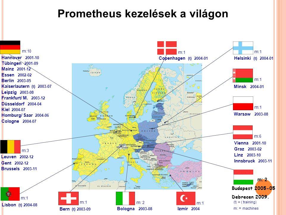 Prometheus kezelések a világon Bern (t) 2003-09 Helsinki (t) 2004-01 Warsaw 2003-08 Izmir 2004 Lisbon (t) 2004-08 Leuven 2002-12 Gent 2002-12 Brussels