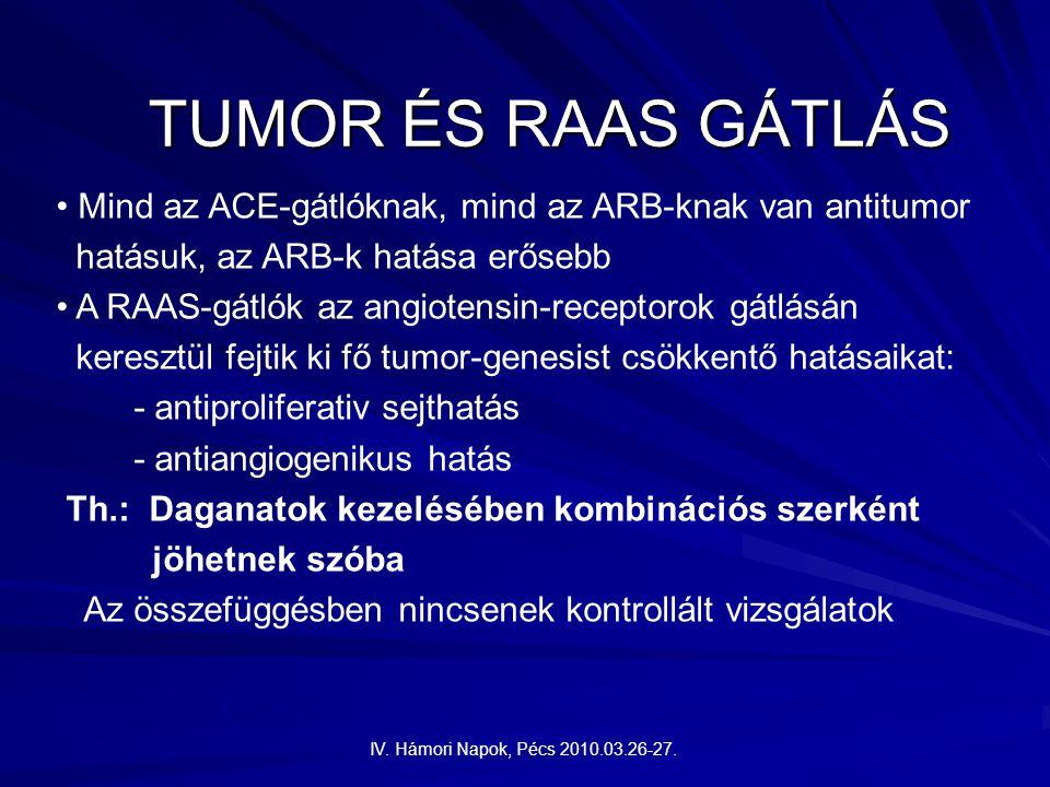 TUMOR ÉS RAAS GÁTLÁS Mind az ACE-gátlóknak, mind az ARB-knak van antitumor hatásuk, az ARB-k hatása erősebb A RAAS-gátlók az angiotensin-receptorok gátlásán keresztül fejtik ki fő tumor-genesist csökkentő hatásaikat: - antiproliferativ sejthatás - antiangiogenikus hatás Th.: Daganatok kezelésében kombinációs szerként jöhetnek szóba Az összefüggésben nincsenek kontrollált vizsgálatok IV.