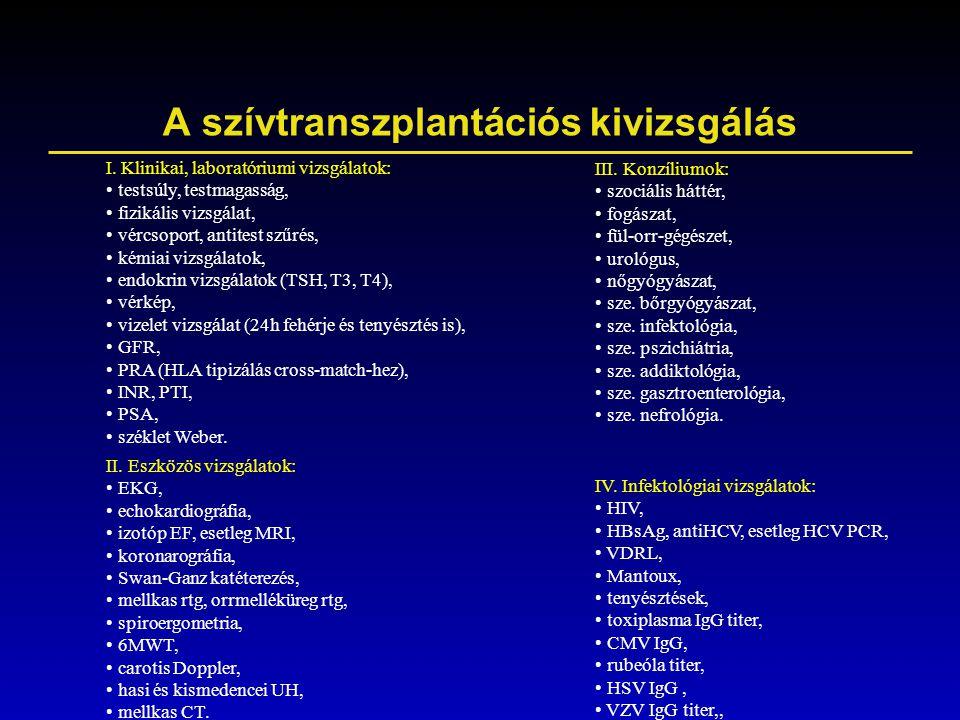 A szívtranszplantációs kivizsgálás I. Klinikai, laboratóriumi vizsgálatok: testsúly, testmagasság, fizikális vizsgálat, vércsoport, antitest szűrés, k