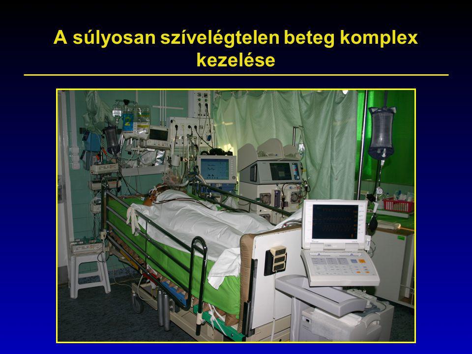 A súlyosan szívelégtelen beteg komplex kezelése
