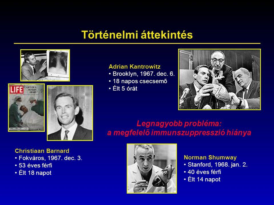 Történelmi áttekintés Christiaan Barnard Fokváros, 1967. dec. 3. 53 éves férfi Élt 18 napot Norman Shumway Stanford, 1968. jan. 2. 40 éves férfi Élt 1