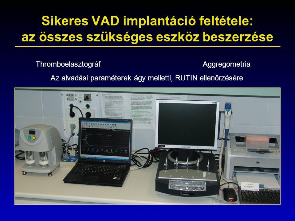 Sikeres VAD implantáció feltétele: az összes szükséges eszköz beszerzése ThromboelasztográfAggregometria Az alvadási paraméterek ágy melletti, RUTIN e