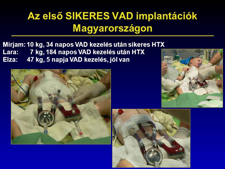 Az első SIKERES VAD implantációk Magyarországon Mirjam: 10 kg, 34 napos VAD kezelés után sikeres HTX Lara: 7 kg, 184 napos VAD kezelés után HTX Elza: