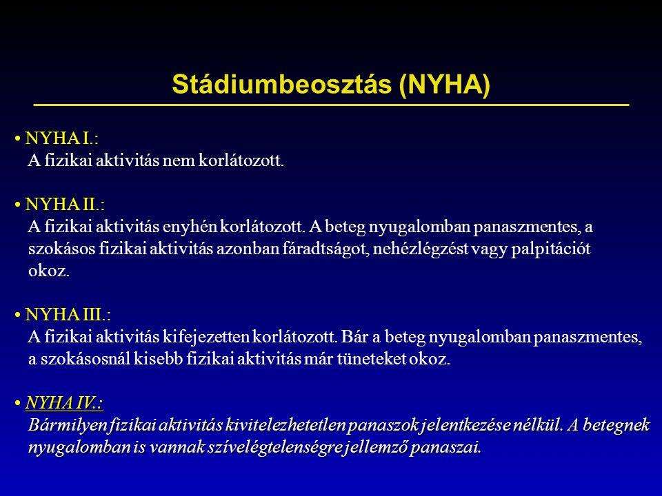 Stádiumbeosztás (NYHA) NYHA I.: A fizikai aktivitás nem korlátozott. NYHA II.: A fizikai aktivitás enyhén korlátozott. A beteg nyugalomban panaszmente