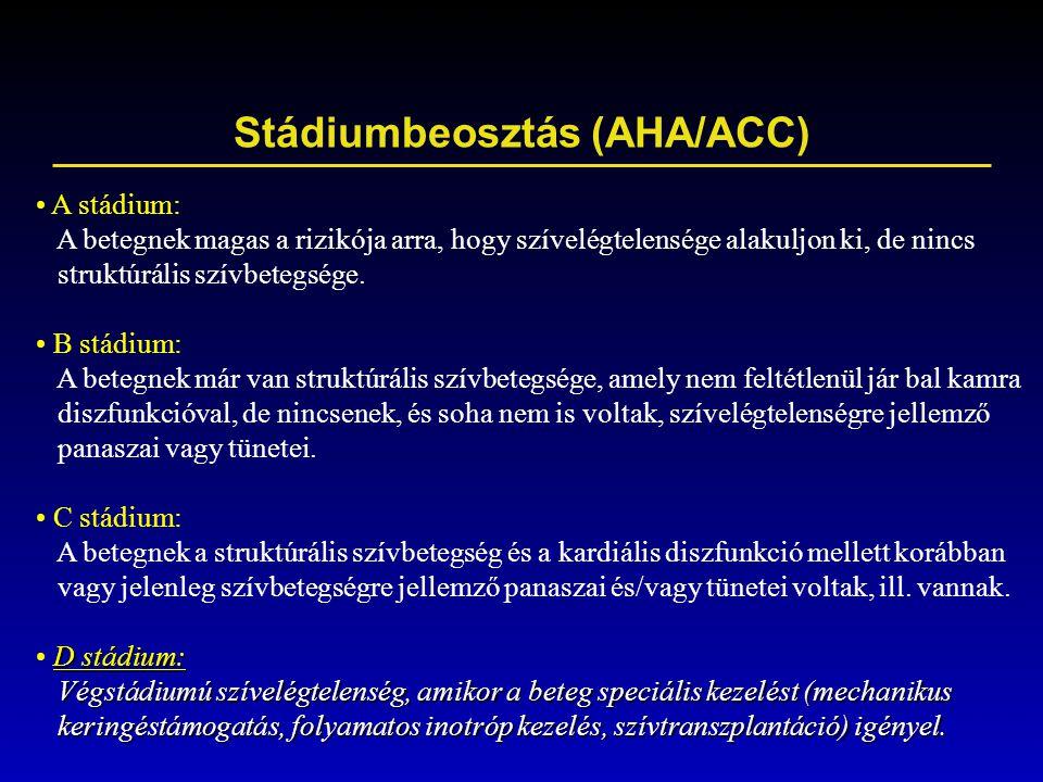 Stádiumbeosztás (AHA/ACC) A stádium: A betegnek magas a rizikója arra, hogy szívelégtelensége alakuljon ki, de nincs struktúrális szívbetegsége. B stá