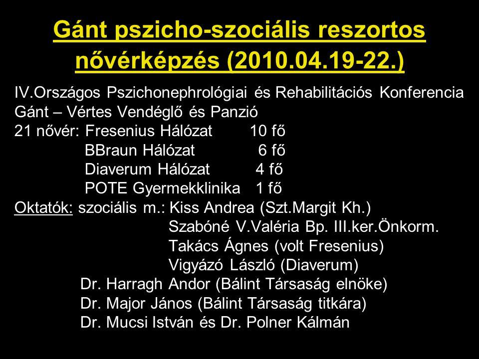 Gánt pszicho-szociális reszortos nővérképzés (2010.04.19-22.) IV.Országos Pszichonephrológiai és Rehabilitációs Konferencia Gánt – Vértes Vendéglő és