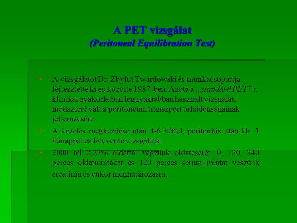 Peritonealis transport meghatározás – PET (Peritoneal Equilibration Test)    kreatinin – D/P kreat   A hashártya diffúziós kapacitásának jellemzője.